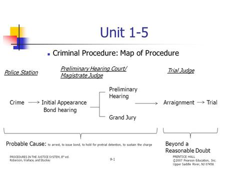 PROCEDURES IN THE JUSTICE SYSTEM, 8 th ed. Roberson, Wallace, and Stuckey PRENTICE HALL ©2007 Pearson Education, Inc. Upper Saddle River, NJ 07458 9-1.