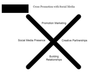 Cross Promotion with Social Media