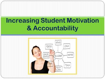 Increasing Student Motivation & Accountability. Presented by… Sarah Berkey- Kindergarten Denae Thomas- Grade 6