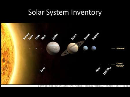 Solar System Inventory. Scale modeling the Solar System You can find the link to this activity on line here: