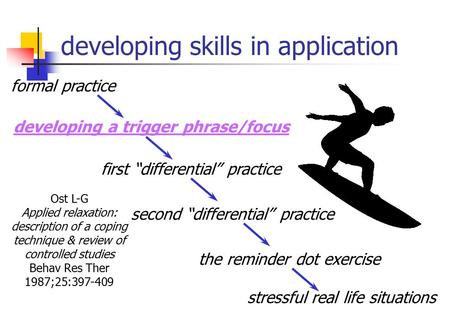 "Developing skills in application formal practice developing a trigger phrase/focus first ""differential"" practice second ""differential"" practice the reminder."
