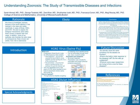 Understanding Zoonosis: The Study of Transmissible Diseases and Infections Sarah Ahmed, MD., PhD., George Tarabelsi, MD., Zara Khan, MD., Shubhankar Joshi,