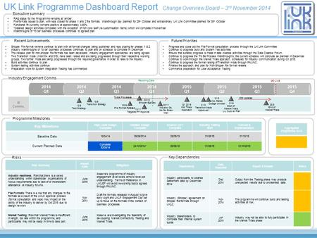 Cutover & Implementation Aggregated Programme RAG
