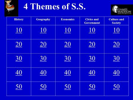 4 Themes of S.S. HistoryGeographyEconomicsCivics and Government Culture and Society 10 20 30 40 50.