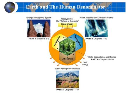 Earth and The Human Denominator. Human Population Growth Figure 21.3.