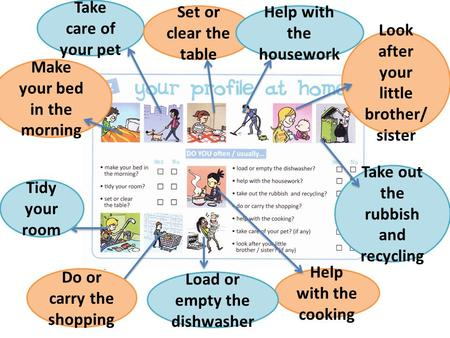 Help with the housework Look after your little brother/sister