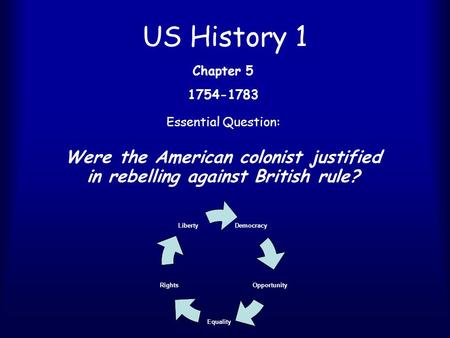 US History 1 Chapter 5 1754-1783 Essential Question: Were the American colonist justified in rebelling against British rule? Democracy Opportunity Equality.