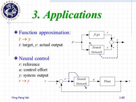 Ming-Feng Yeh1-65 3. Applications Function approximation: t  y t: target, y: actual output Neural control r: reference u: control effort y: system output.