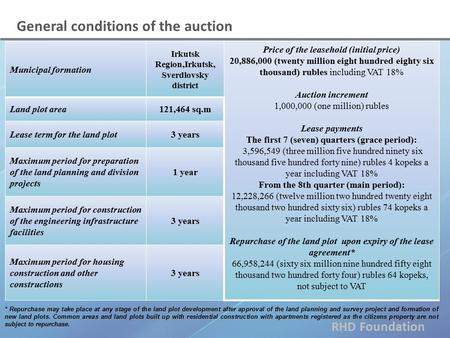 RHD Foundation General conditions of the auction Municipal formation Irkutsk Region,Irkutsk, Sverdlovsky district Price of the leasehold (initial price)