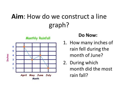 Aim: How do we construct a line graph? Do Now: 1.How many inches of rain fell during the month of June? 2.During which month did the most rain fall?