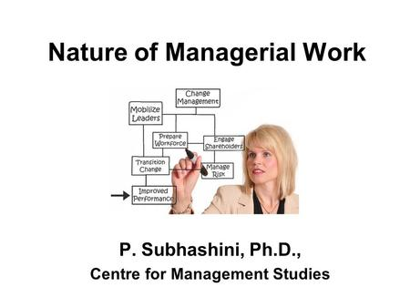 Nature of Managerial Work P. Subhashini, Ph.D., Centre for Management Studies.