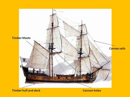 Timber hull and deck Canvas sails Cannon holes Timber Masts.