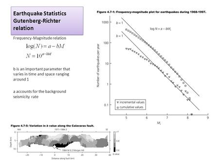 Earthquake Statistics Gutenberg-Richter relation