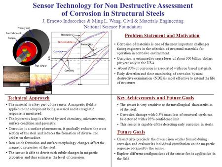 Sensor Technology for Non Destructive Assessment of Corrosion in Structural Steels J. Ernesto Indacochea & Ming L. Wang, Civil & Materials Engineering.