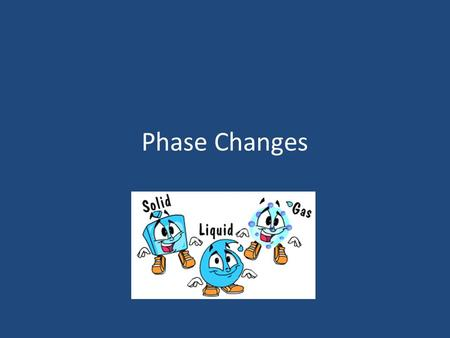Phase Changes. Review: 3 Phases of Matter Solid Liquid Gas.