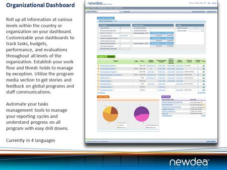 Organizational Dashboard Roll up all information at various levels within the country or organization on your dashboard. Customizable your dashboards to.