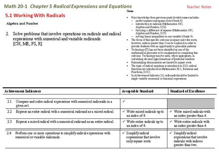 Math 20-1 Chapter 5 Radical Expressions and Equations 5.1 Working With Radicals Teacher Notes.