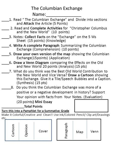 columbian exchange bioterrorist attack The columbian exchange, as researchers call it, is the reason there are tomatoes in italy, oranges in florida, chocolates in switzerland, and chili peppers in thailand more important, creatures the colonists knew nothing about hitched along for the ride.