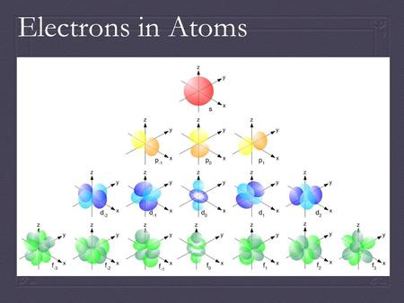 Electrons in Atoms. Bohr Model of the Atom  e - are arranged in orbits around the nucleus  e - have a fixed energy level and cannot exist between energy.