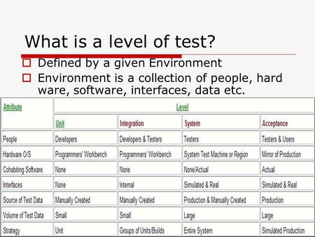 What is a level of test?  Defined by a given Environment  Environment is a collection of people, hard ware, software, interfaces, data etc.