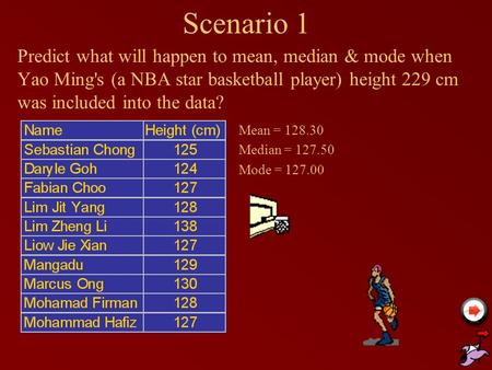 Scenario 1 Predict what will happen to mean, median & mode when Yao Ming's (a NBA star basketball player) height 229 cm was included into the data? Mean.