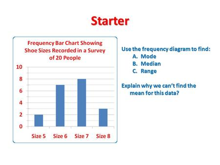 Starter Use the frequency diagram to find: A.Mode B.Median C.Range Explain why we can't find the mean for this data?