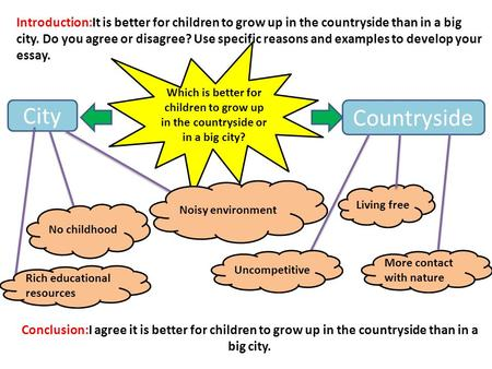 Introduction:It is better for children to grow up in the countryside than in a big city. Do you agree or disagree? Use specific reasons and examples to.