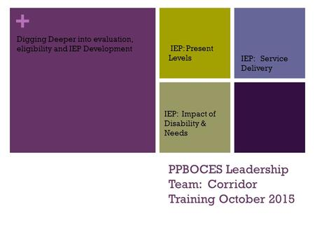 + PPBOCES Leadership Team: Corridor Training October 2015 Digging Deeper into evaluation, eligibility and IEP Development IEP: Present Levels IEP: Service.