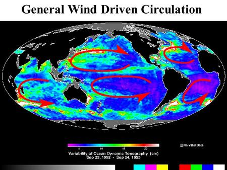 General Wind Driven Circulation.
