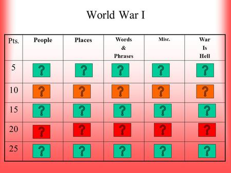World War I Pts. PeoplePlaces Words & Phrases Misc. War Is Hell 5 10 15 20 25.