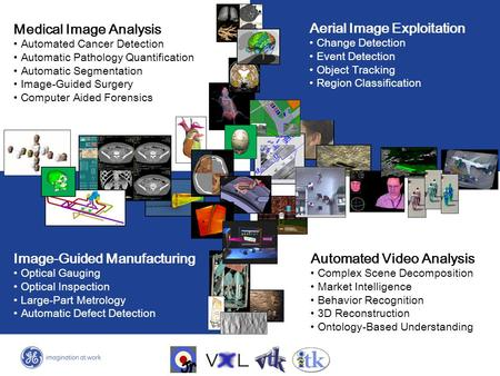 Aerial Image Exploitation Change Detection Event Detection Object Tracking Region Classification Medical Image Analysis Automated Cancer Detection Automatic.