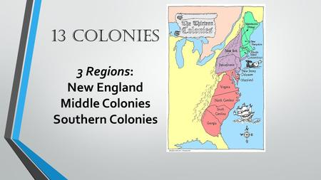 3 Regions: New England Middle Colonies Southern Colonies
