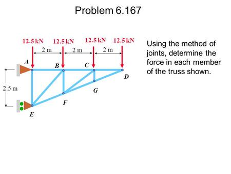 Problem 6.167 12.5 kN 12.5 kN 12.5 kN 12.5 kN Using the method of joints, determine the force in each member of the truss shown. 2 m 2 m 2 m A B C D 2.5.