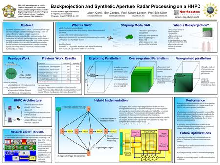 Backprojection and Synthetic Aperture Radar Processing on a HHPC Albert Conti, Ben Cordes, Prof. Miriam Leeser, Prof. Eric Miller
