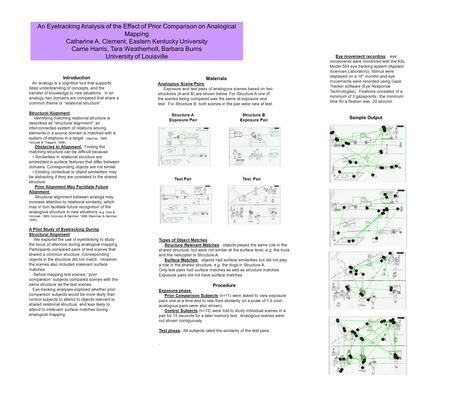 An Eyetracking Analysis of the Effect of Prior Comparison on Analogical Mapping Catherine A. Clement, Eastern Kentucky University Carrie Harris, Tara Weatherholt,