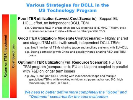 Various Strategies for DCLL in the US Technology Program Poor ITER utilization (Lowest Cost Scenario) - Support EU HCLL effort, no independent DCLL TBM.