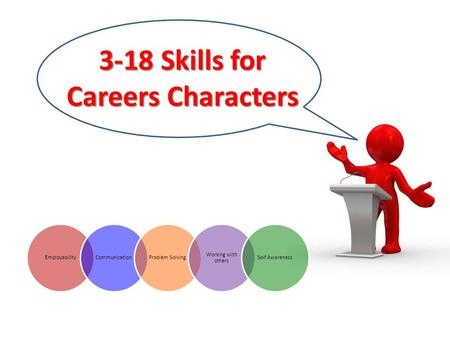 3-18 Skills for Careers Characters EmployabilityCommunicationProblem Solving Working with others Self Awareness.