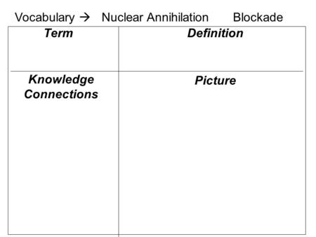 Knowledge Connections Definition Picture Term Vocabulary  Nuclear AnnihilationBlockade.