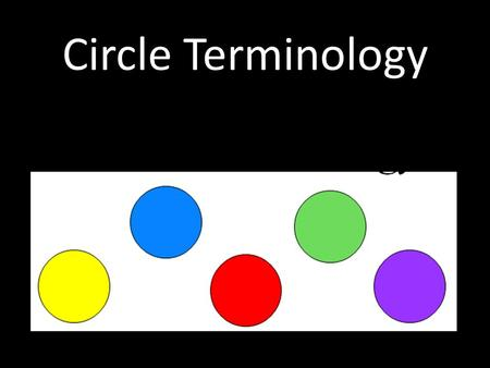 Circle Terminology. Circle The set of points in a plane that are a fixed distance from a given point called the center of the circle.