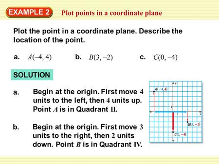 Plot the point in a coordinate plane. Describe the location of the point. EXAMPLE 2 Plot points in a coordinate plane Begin at the origin. First move 3.