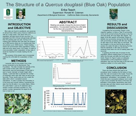 The Structure of a Quercus douglasii (Blue Oak) Population Erika Teach Supervisor: Ronald M. Coleman Department of Biological Sciences California State.