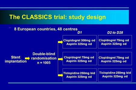 ¨ 8 European countries, 48 centres Stent implantation Double-blind randomisation n = 1005 Clopidogrel 300mg od Aspirin 325mg od Clopidogrel 75mg od Aspirin.