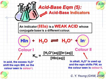 Colour I Colour II Acid-Base Eqm (5): Acid-Base Indicators C. Y. Yeung (CHW, 2009) p.01 Acid-Base Eqm (5): Acid-Base Indicators An indicator (HIn) is a.