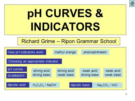 1 pH CURVES & INDICATORS How pH indicators workmethyl orangephenolphthalein Choosing an appropriate indicator pH curves strong acid strong base strong.