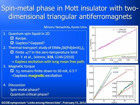 Spin-metal phase in Mott insulator with two- dimensional triangular antiferromagnets 1.Quantum spin liquid in 2D  Recipe.  Gapless? Gapped? 2.Thermal-transport.