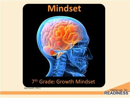 7th Grade: Growth Mindset