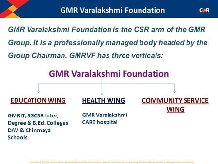 GMR Varalakshmi Foundation GMR Varalakshmi Foundation