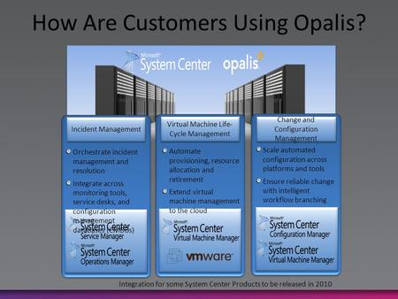 How Are Customers Using Opalis? Automate provisioning, resource allocation and retirement Extend virtual machine management to the cloud Virtual Machine.