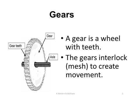 K Walstra St Stithians1 Gears A gear is a wheel with teeth. The gears interlock (mesh) to create movement.