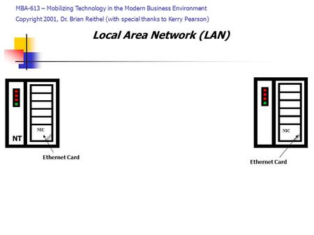 NIC Local Area Network (LAN) NT Ethernet Card MBA-613 – Mobilizing Technology in the Modern Business Environment Copyright 2001, Dr. Brian Reithel (with.